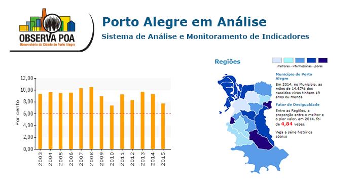 2237346607 Porto Alegre em Análise
